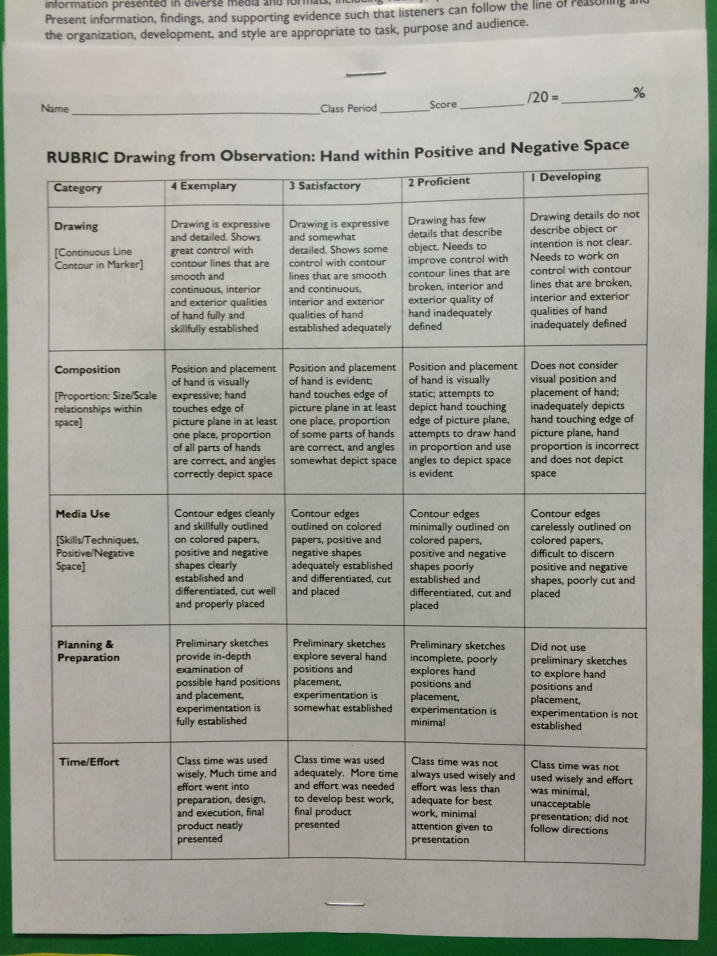 Pin By Monica Cohen On Art Ed Worksheets Posters