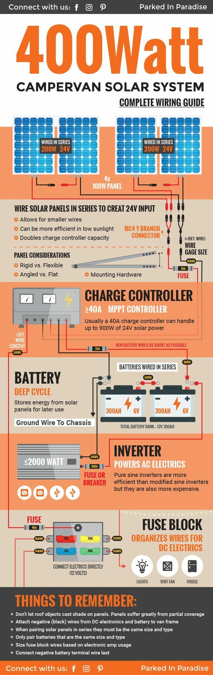 small resolution of diy wiring guide for a 400 watt solar panel system perfect kit for a campervan build i want this on my own van build perfect solar power setup of