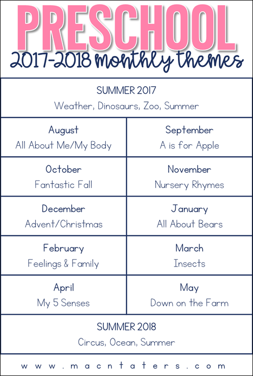 weekly themes for preschool preschool curriculum overview mac n taters 260