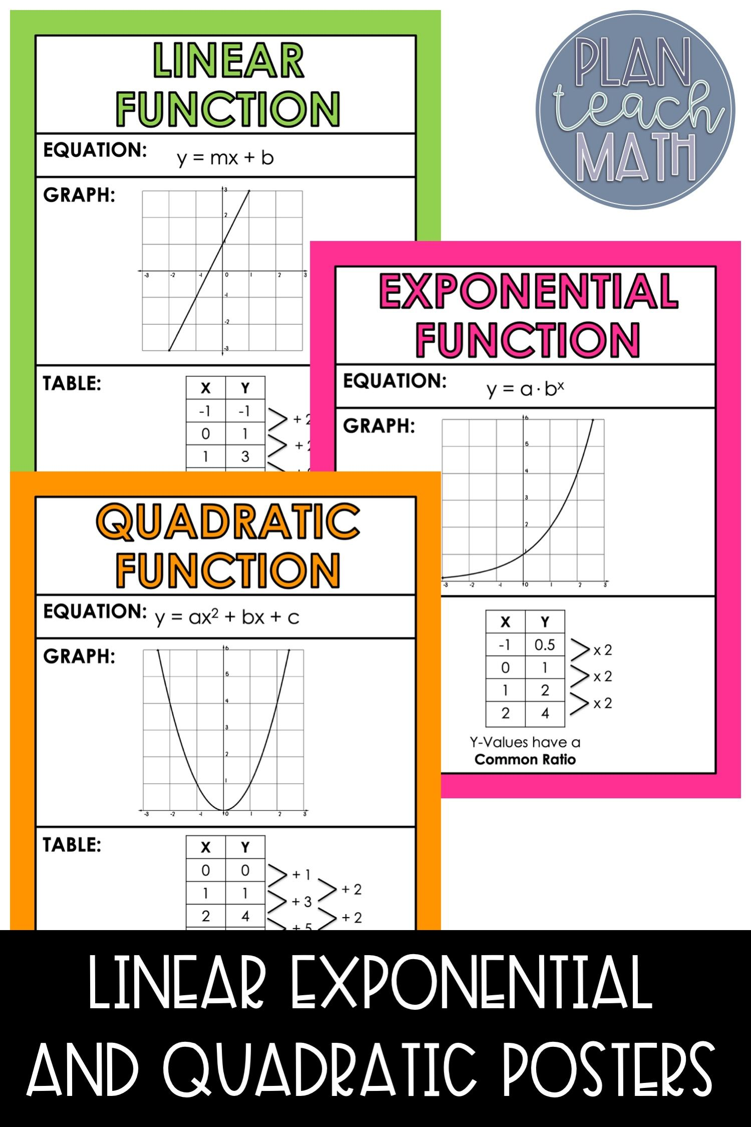 Compare Linear Functions Exponential Functions And