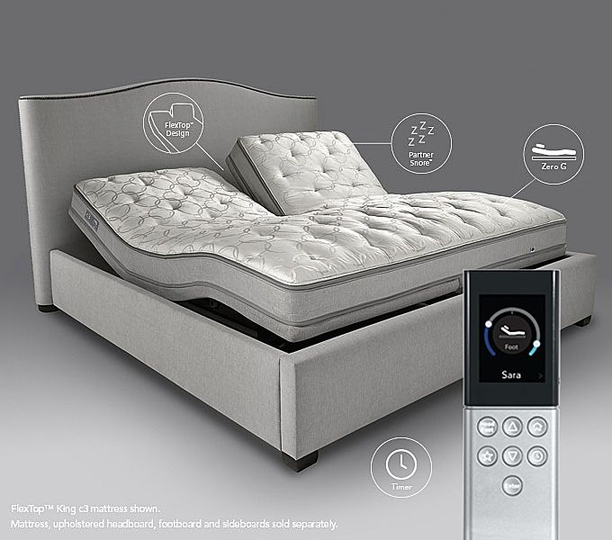 Tempurpedic Vs Sleep Number >> FlexFit™ 2 Adjustable Base (Snoring Feature) FlexTop King ...