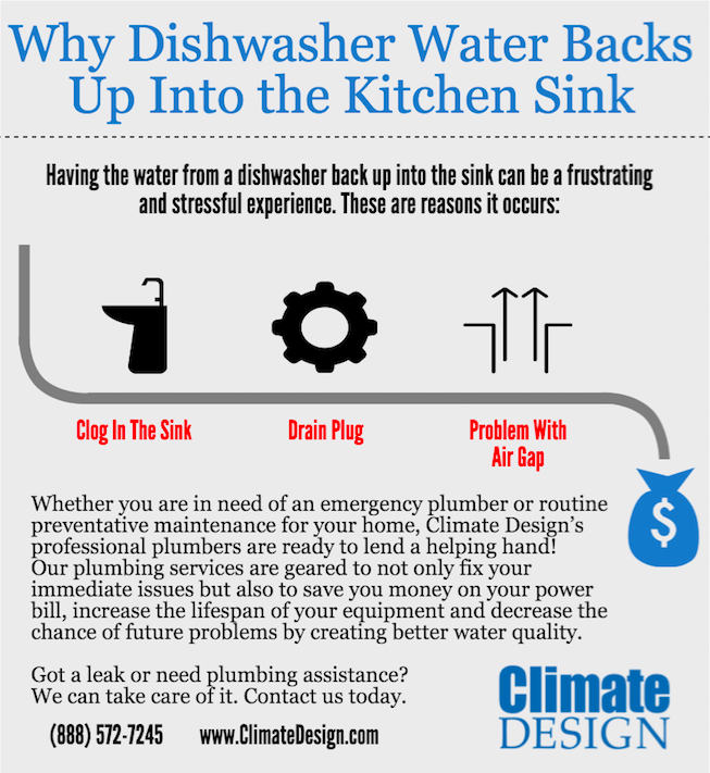 Fabulous 4 Reasons Your Dishwasher Is Backing Up Into The Sink Best Image Libraries Thycampuscom