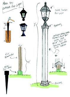 Outdoor Solar Lamppost DIY   Home U0026 Family