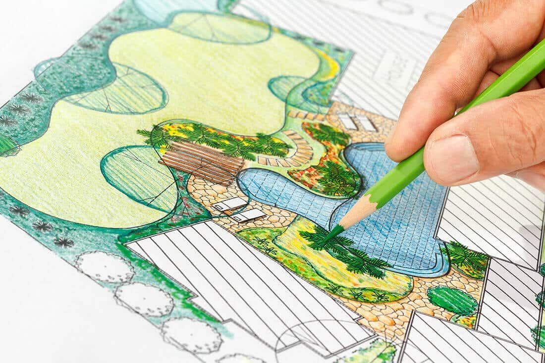 Eine Ausfuhrliche Planung Kann Des Prozess Des Gartenanlegens Erleichtern In 2020 Garten Design Plane Garten Anlegen Garten