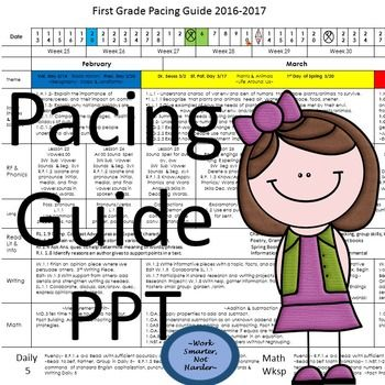 First Grade Pacing Guide and templates PPT Pace, Pacing and - guide templates