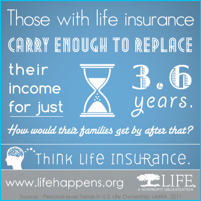 This may sound like enough, but did you know that the general rule of thumb is to have 8 to 10 times your salary in life insurance coverage? #lifehappens