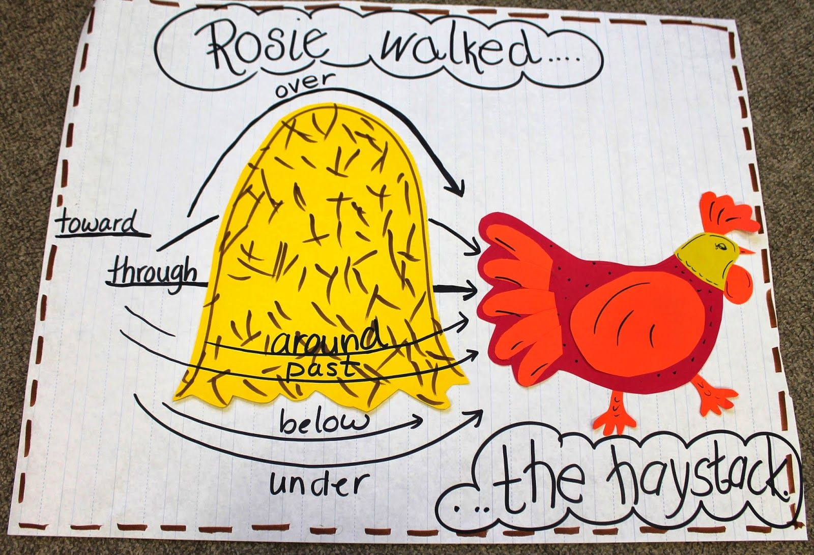 Rainbow Floats Prepositions And Chicken Life Cycle