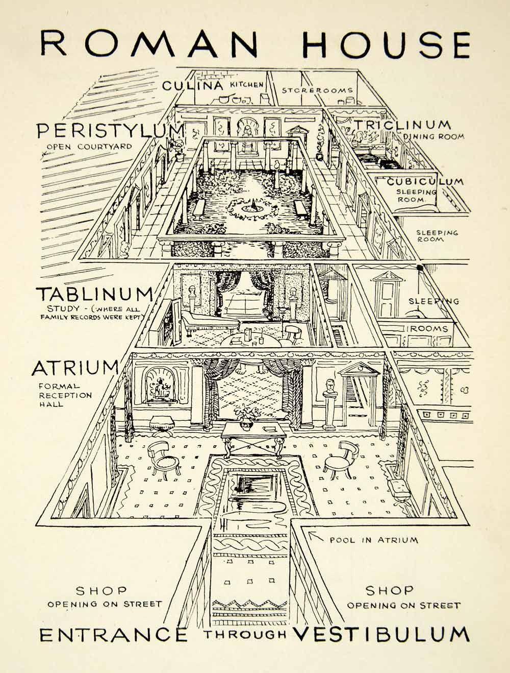 hight resolution of 1947 lithograph domus roman house vestibulum atrium peristylum genevieve xhd7