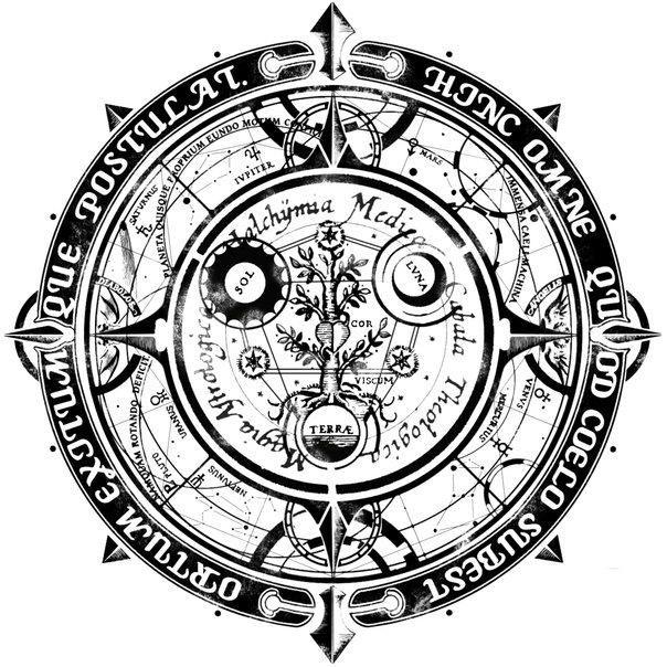 Ring Of Judgement Stuff I Like Pinterest Ring Tattoo And Alchemy