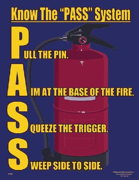 Workplace Safety Poster Know The Pass System Health And Safety