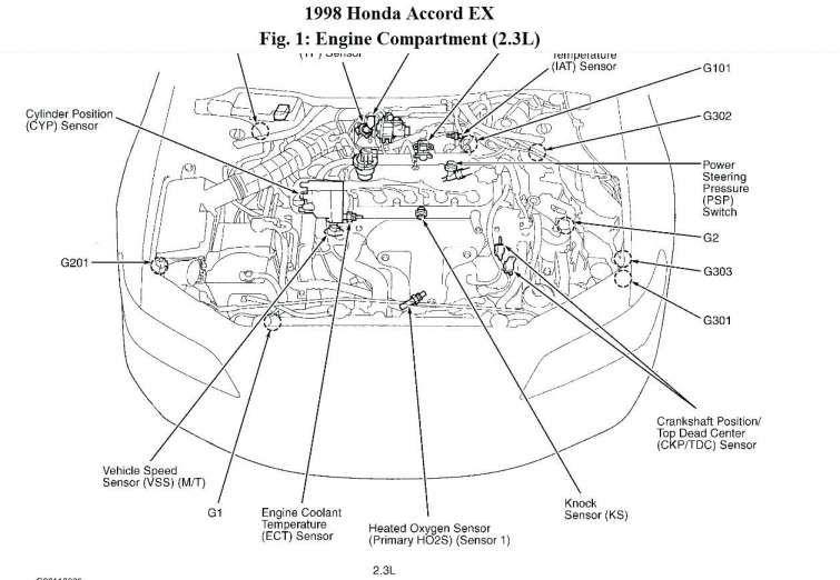 15 1997 Honda Accord Engine Wiring Diagram Engine Diagram Wiringg Net Honda Accord Honda Accord Ex Honda Accord Lx
