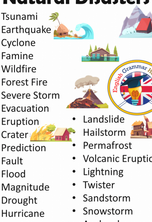 Natural Disasters Names In English Disasters List And Definition Natural Disasters Names In English If Yo In 2020 How To Memorize Things Learn English How To Find Out