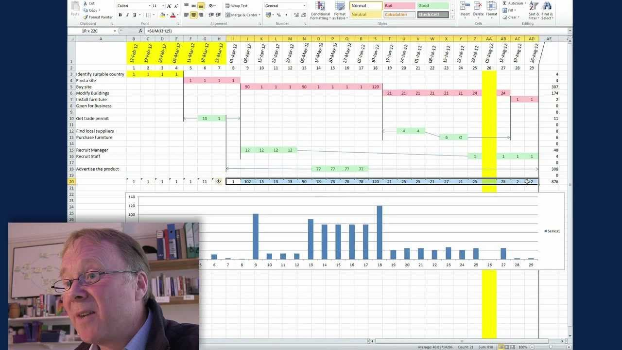 Gantt chart excel demo egr pinterest chart chris croft shows you how to make a gantt chart using excel its really easy starting with your network diagram you build up an impressive gantt chart nvjuhfo Choice Image