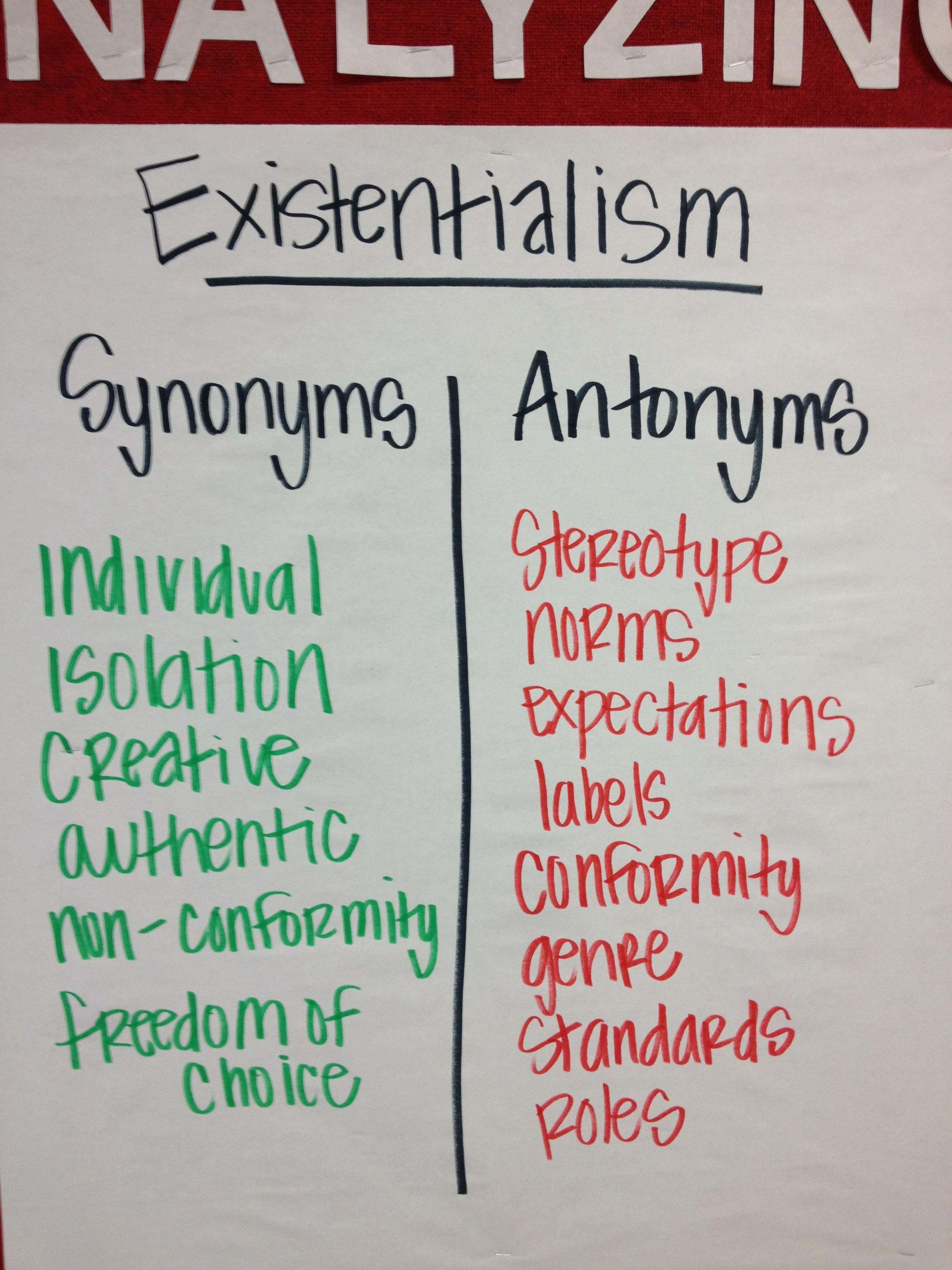 metamorphosis and existentialism Existentialism - metamorphosis cydney clinton andrea ojeda casey hopkins existentialism: is the idea that decisions are not without stress and consequences.