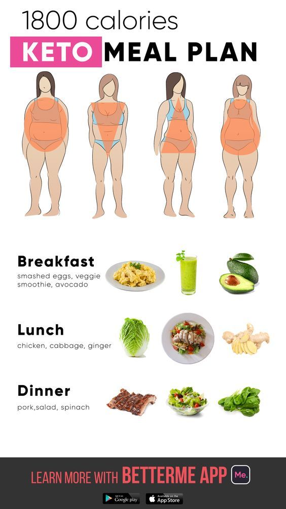Get Ultimate 28-Days Meal & Workout Plan! Click to ...