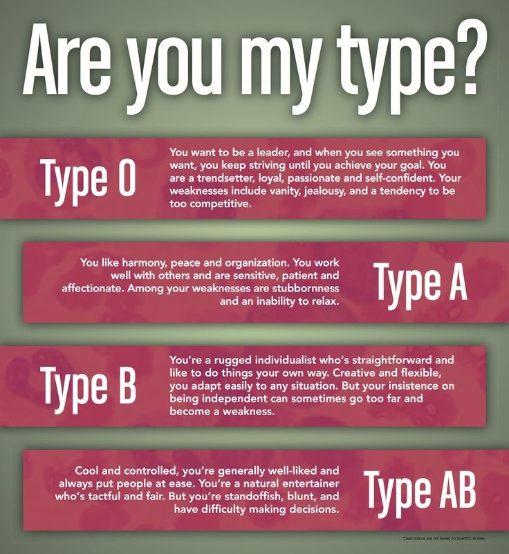 O Blood Type, Blood Type Personality, Ab