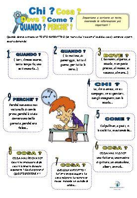 impariamo a scrivere un tema, guida al tema nella scuola ...