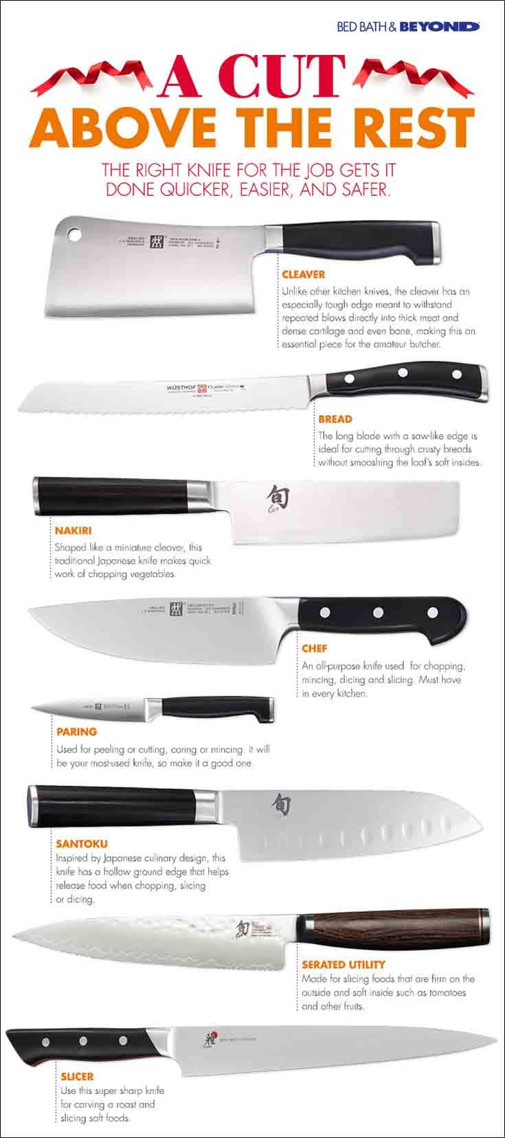 Access Denied Kitchen Knives Kitchen Hacks Cooking Tools