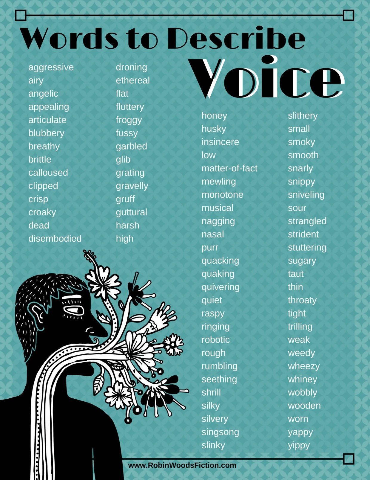 Writing Resource: Words to Describe Voice Infographic - Robin Woods