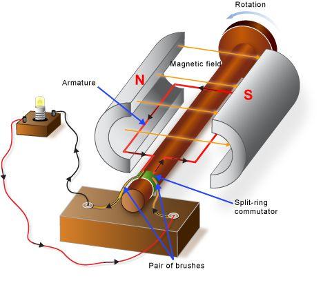 boat trailer wiring diagram simple diagram simple generator