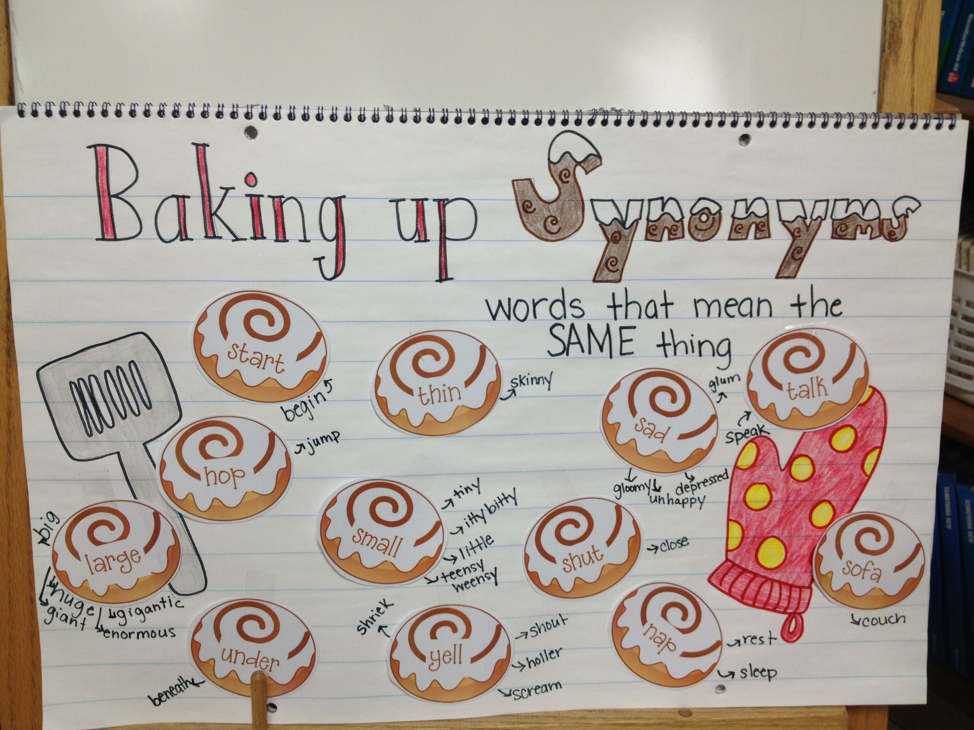 Synonym Anchor Chart Mrs Parsley S Class Reading Pinterest