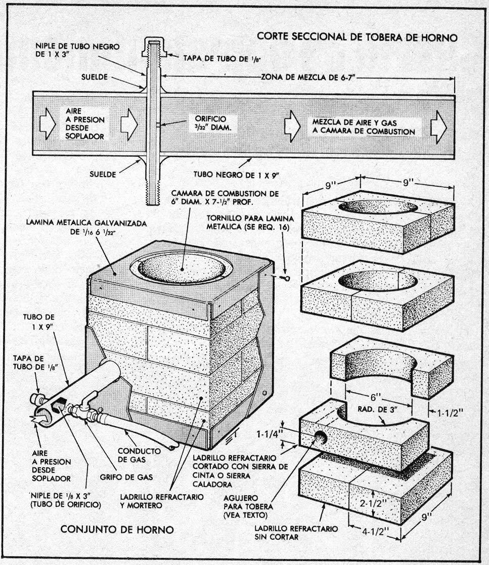 Plano horno horno pottery kiln metal working y for Medidas de hornos pequenos