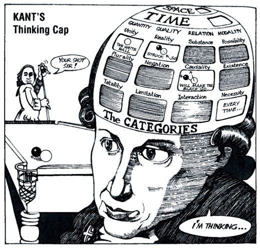 007 Kant's Thinking Cap Philosophy theories, Philosophical
