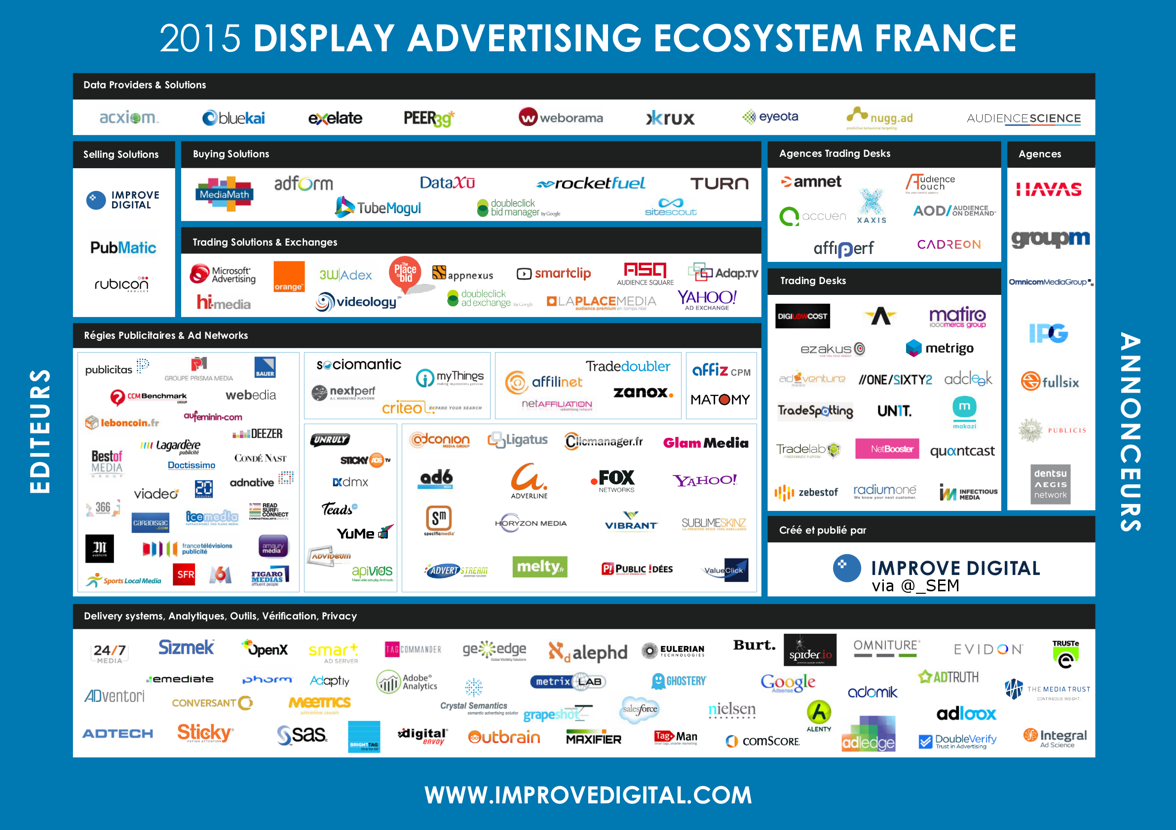 FR VIDEO & DISPLAY ADVERTISING ECOSYSTEM 2016 -- Market Map France ...