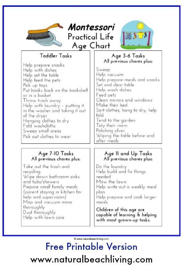Montessori ~ Practical Life (Free Printable Chore Chart)