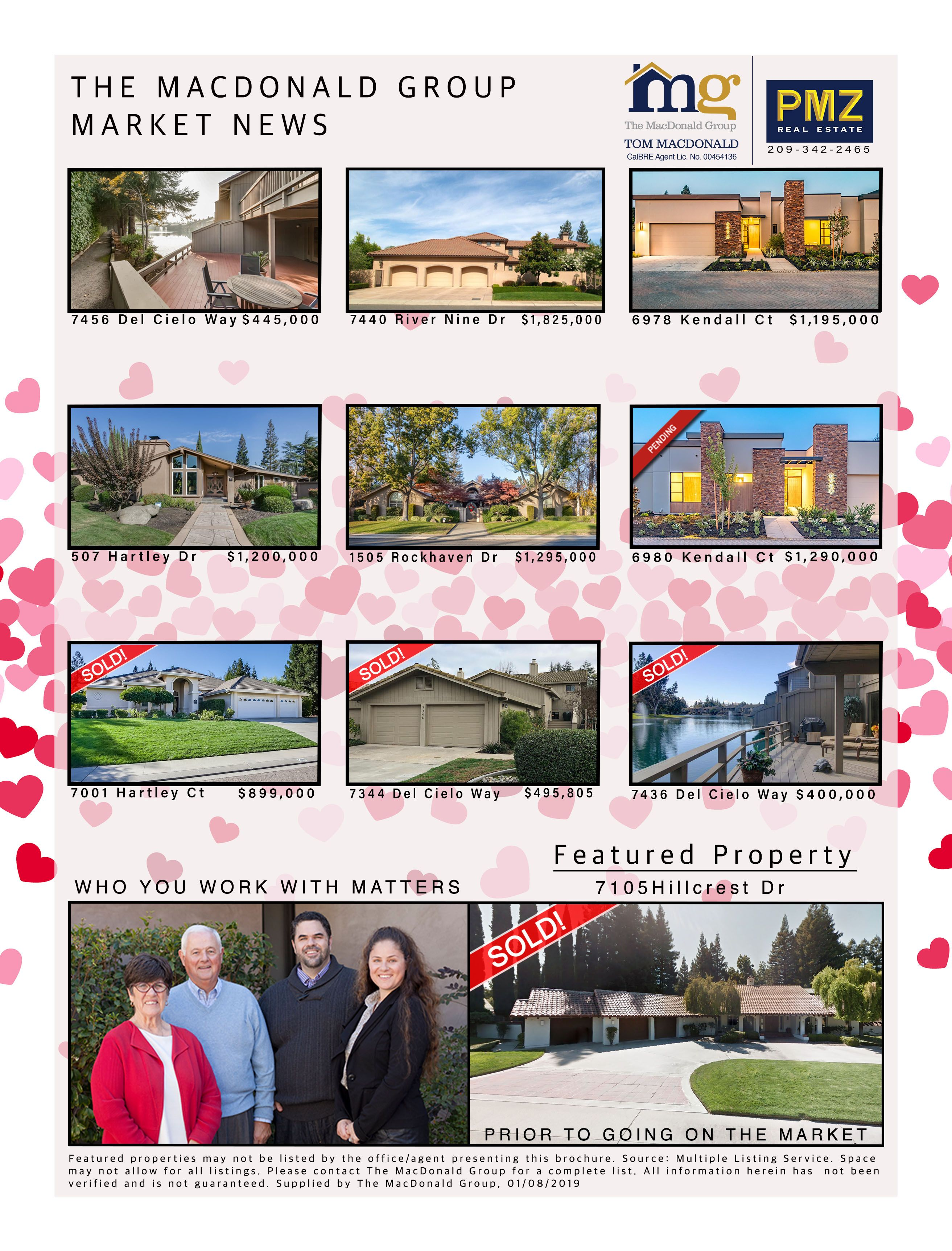Here Is What Is Going On This Month In The Del Rio Real Estate Market Realestate Realty Realtor R San Joaquin County Area Activities Real Estate Marketing
