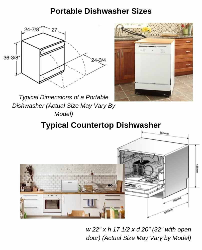 5 Best Portable Dishwashers In 2020 But Wait Is Your Kitchen Ready Review In 2020 Portable Dishwashers Portable Dishwasher Dishwasher Sizes