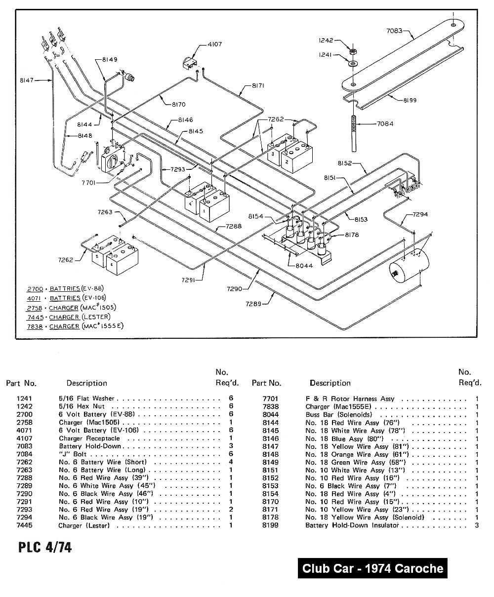 d5c55 club car caroche wiring diagram