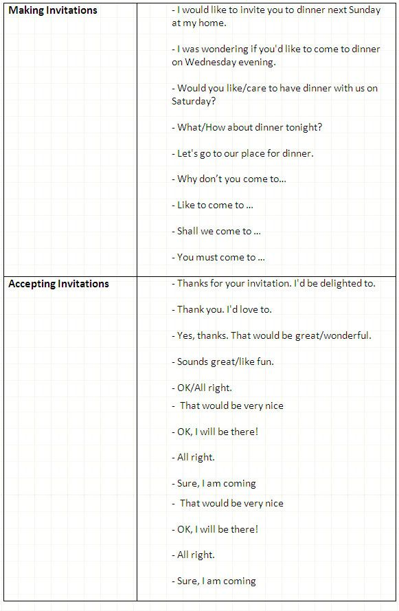 Expression of making accepting and declining invitation | #English #vocabulary