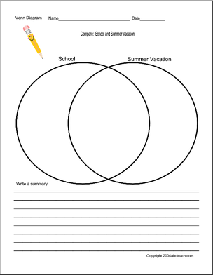 Venn diagram school and summer vacation end of school year venn diagram school and summer vacation ccuart Images