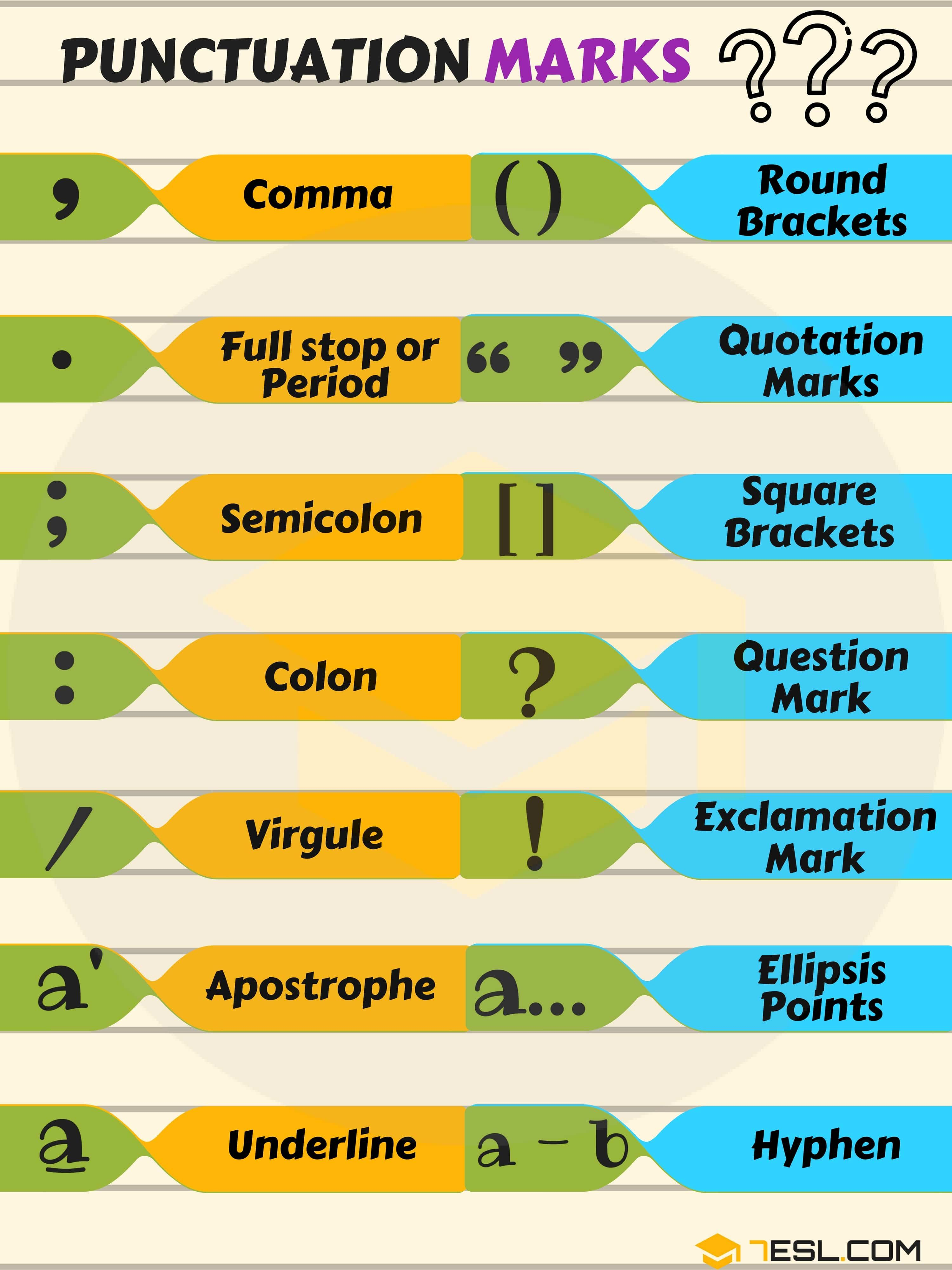 Punctuation Marks Names Rules And Useful Examples 7esl Learn English Words English Grammar Punctuation Marks