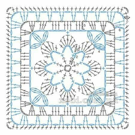 Crochet granny square diagram | Grannys | Pinterest | Häkeln ...