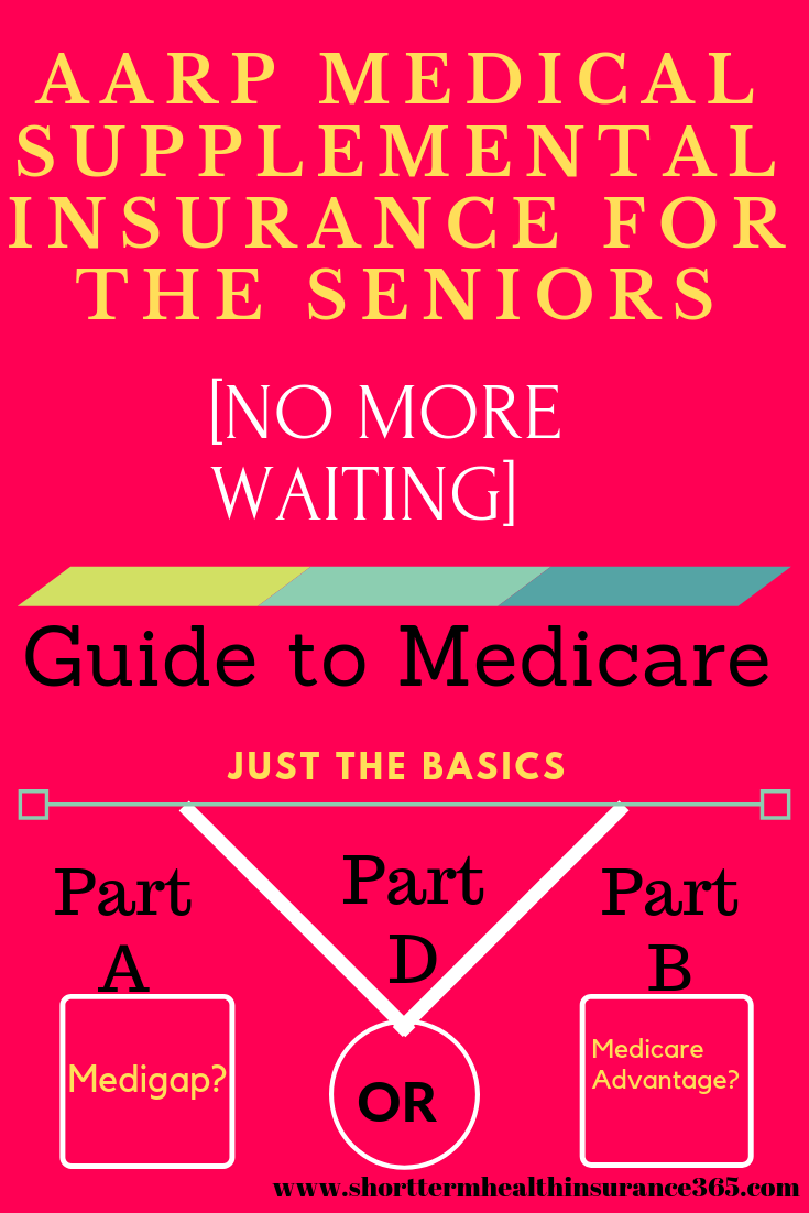 Aarp Medical Supplementalinsurance For The Seniors No More