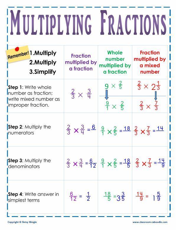 7 best Make Me or Break Me: Multiplying and Dividing Fractions ...