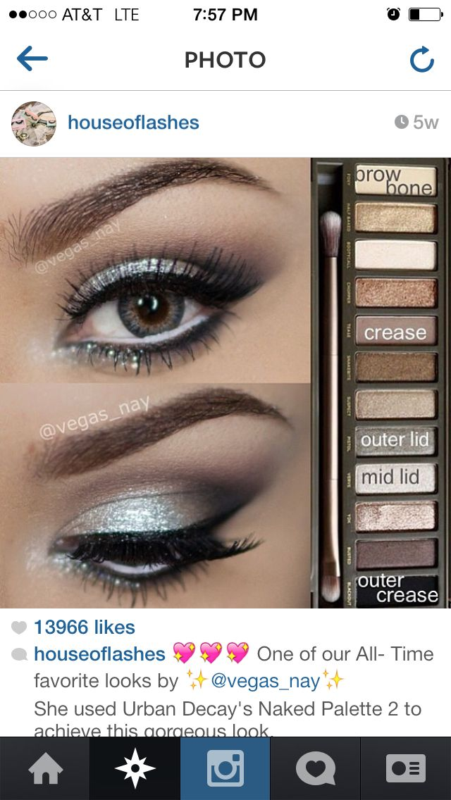 Naked Eyes Neutral Eyeshadow Guide: Finally Have The Urban Decay Naked Palette 2.