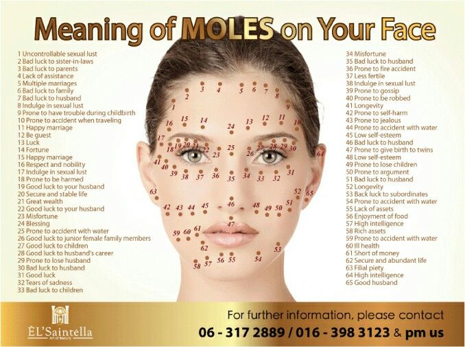 Meaning Of Every Mole On Your Face Written In The Stars In 2018