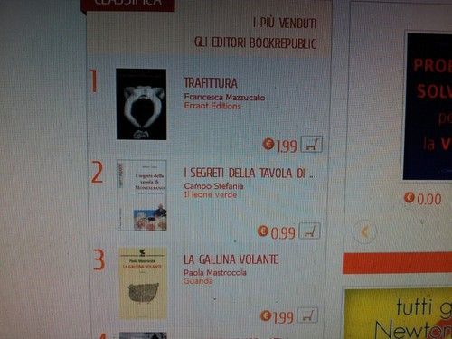 "Errant Editions Small digital publisher  Great result for ""Trafittura"""