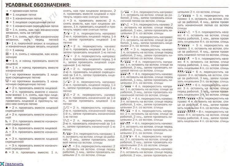 вязаниечтение схем условные обозначения записи в рубрике вязание