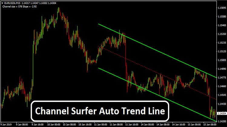 Channel Surfer Auto Trend Line Channel Line Neon Signs