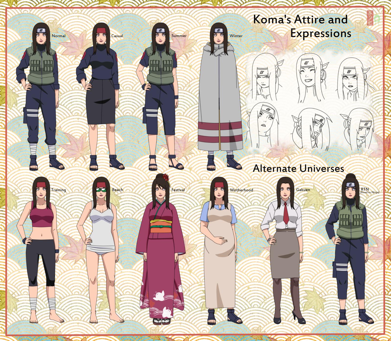 Koma's Attire and Expressions by Akane-Sasu-Sora ...