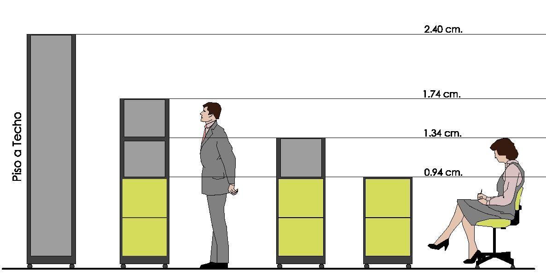 Antropometria mobiliario pesquisa google muebles for Antropometria mobiliario