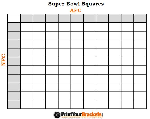 photograph about Free Printable Super Bowl Squares Template referred to as Printable Tremendous Bowl Squares 100 Grid Business Pool NFL My