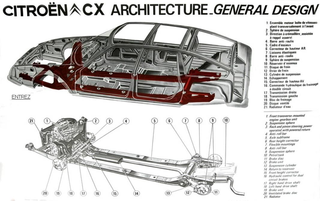 Citroen CX frame and body transparency | Cars - Citroen CX ...