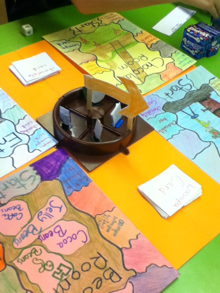 Board game created by a grade 5 student that is based on