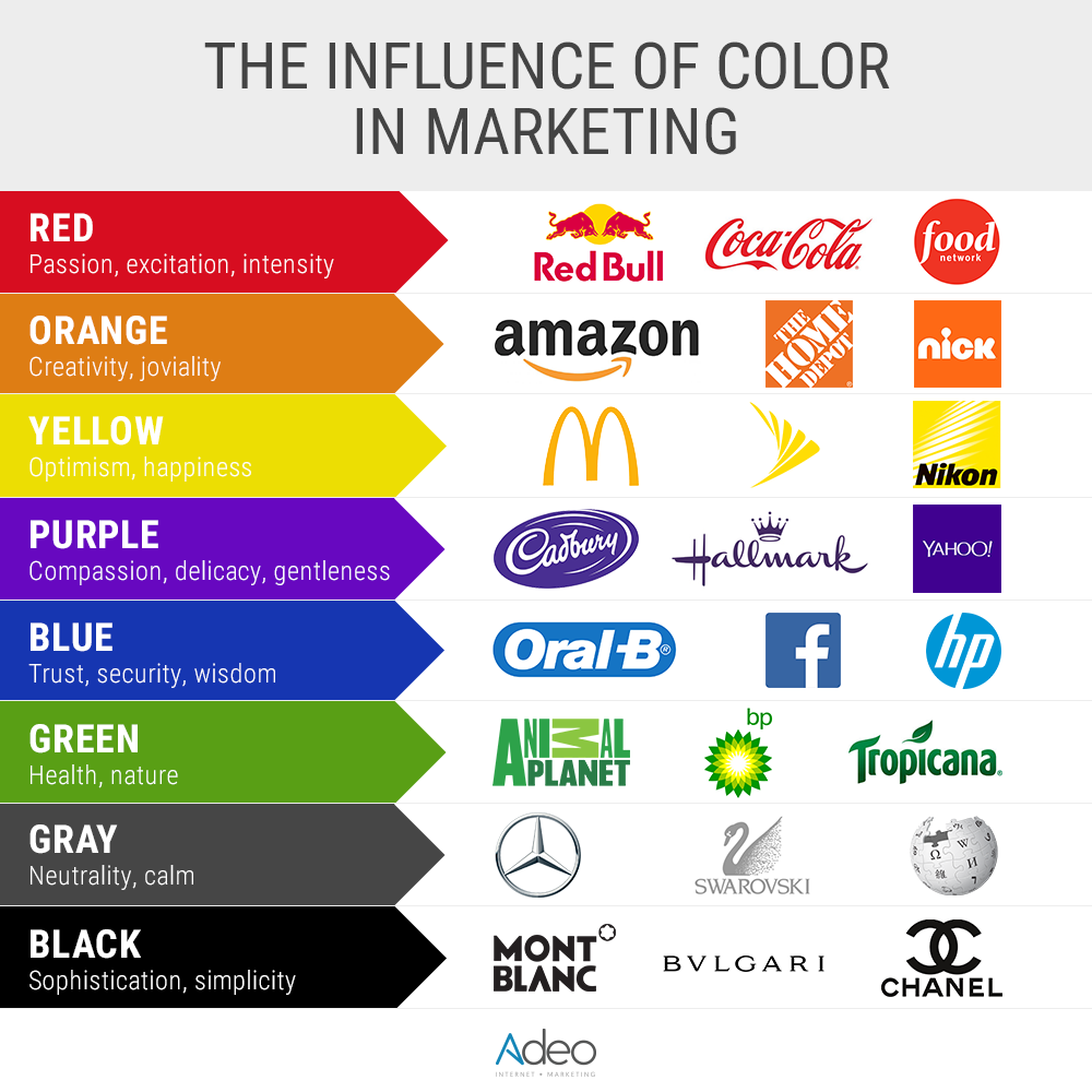 The influence of color in marketing adeo internet marketing in the field of marketing choosing a color palette should not be neglected since the colors play a huge part in influencing consumers buying habits nvjuhfo Gallery