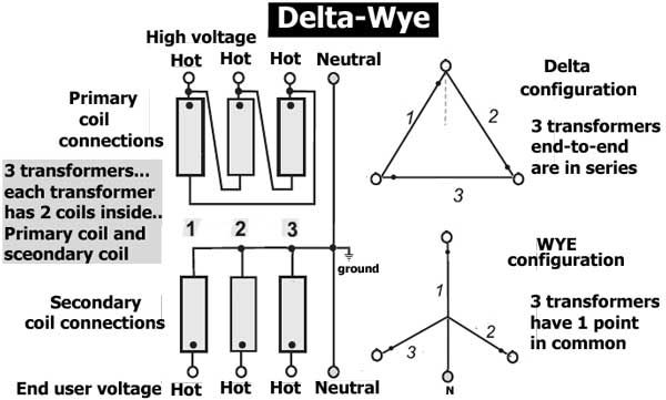 wye delta transformations essay Delta-wye transformation reply to thread  the first problem can be done by inspection (particularly once it is redrawn) without using delta-wye transforms but if .